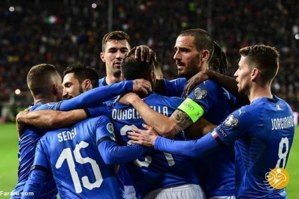 ساعت بازی فوتبال ایتالیا - ترکیه در یورو 2020